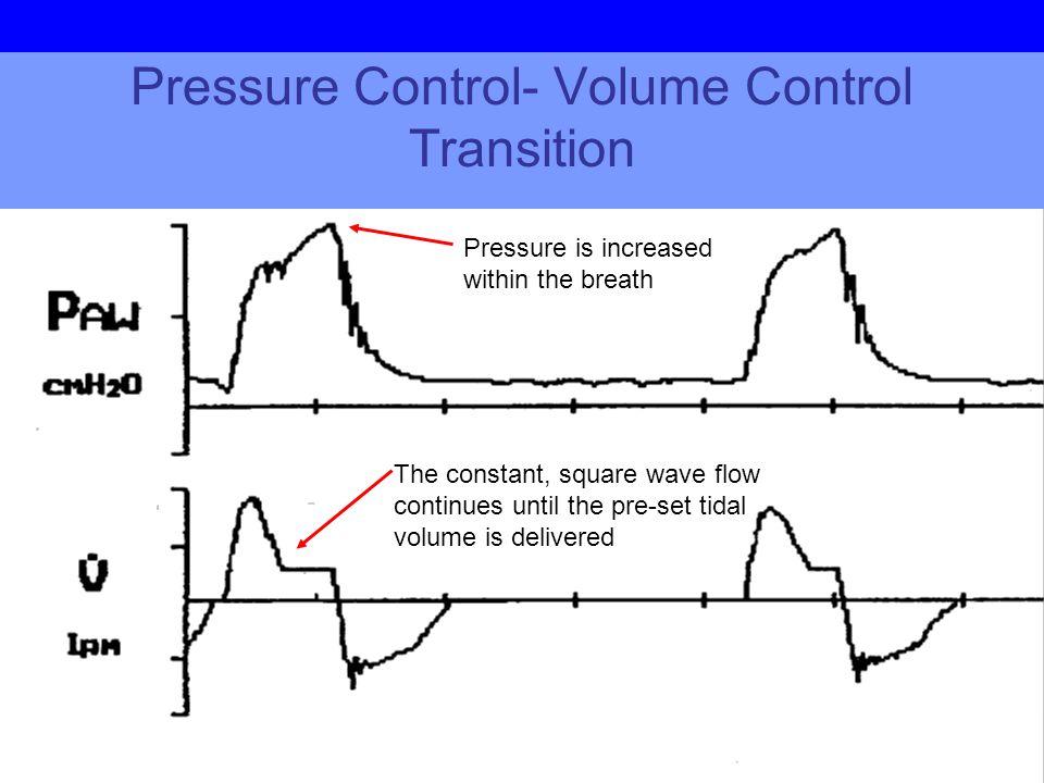 Pressure Control- Volume Control Transition