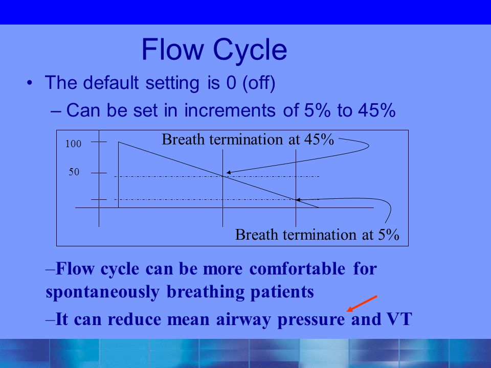 Flow Cycle The default setting is 0 (off)