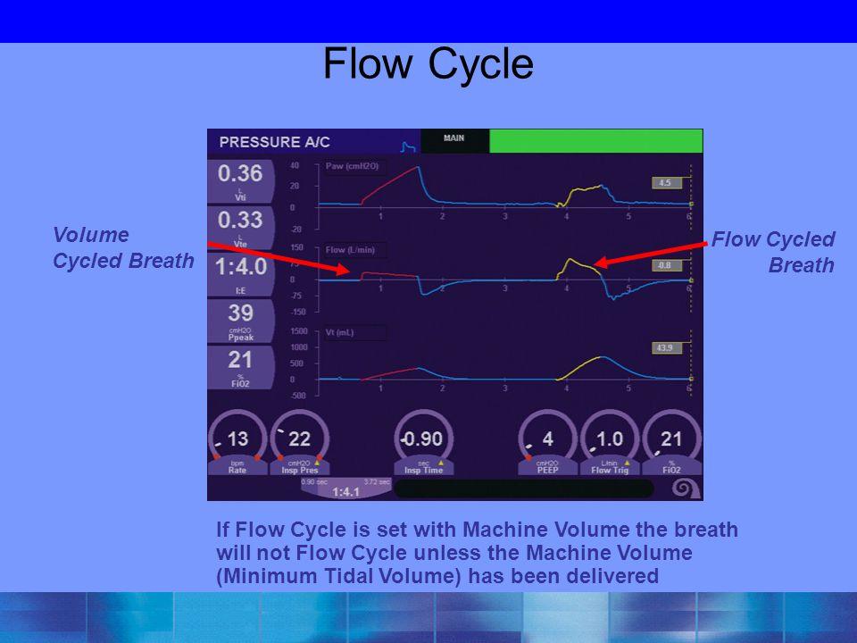 Flow Cycle Volume Cycled Breath Flow Cycled Breath