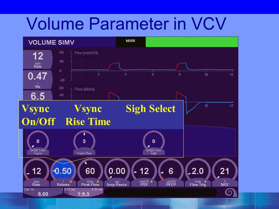 Volume Parameter in VCV