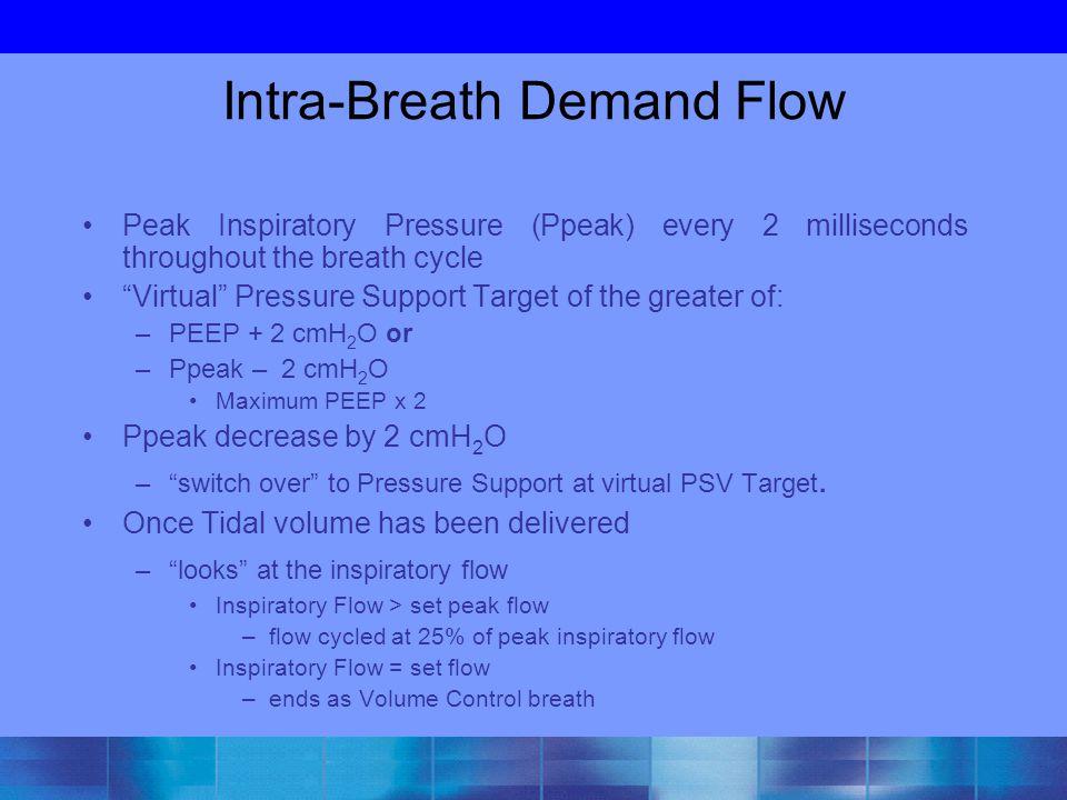 Intra-Breath Demand Flow