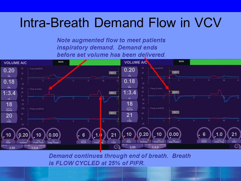 Intra-Breath Demand Flow in VCV