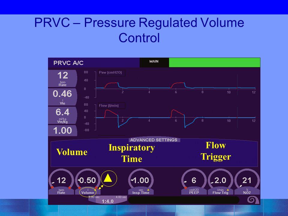 PRVC – Pressure Regulated Volume Control