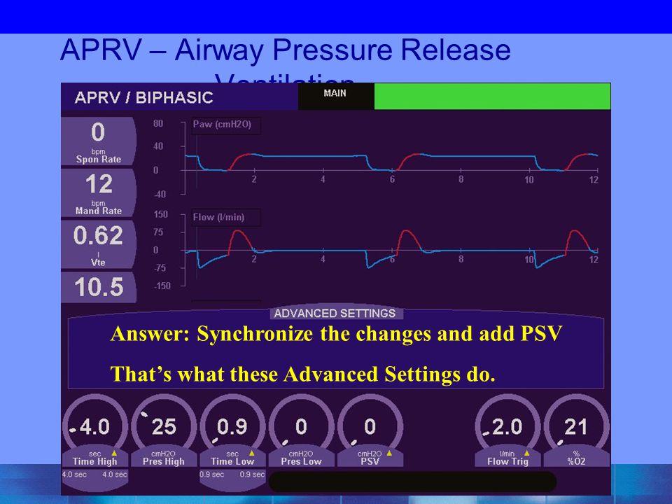 APRV – Airway Pressure Release Ventilation