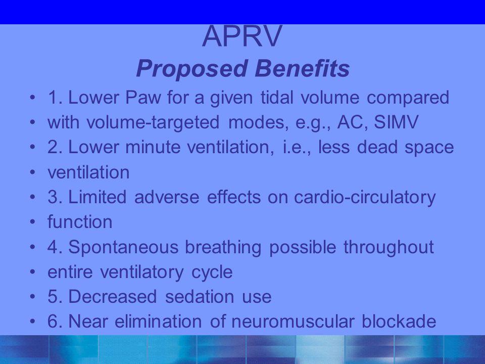 APRV Proposed Benefits