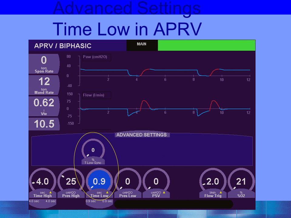 Advanced Settings Time Low in APRV