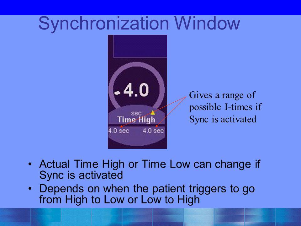Synchronization Window