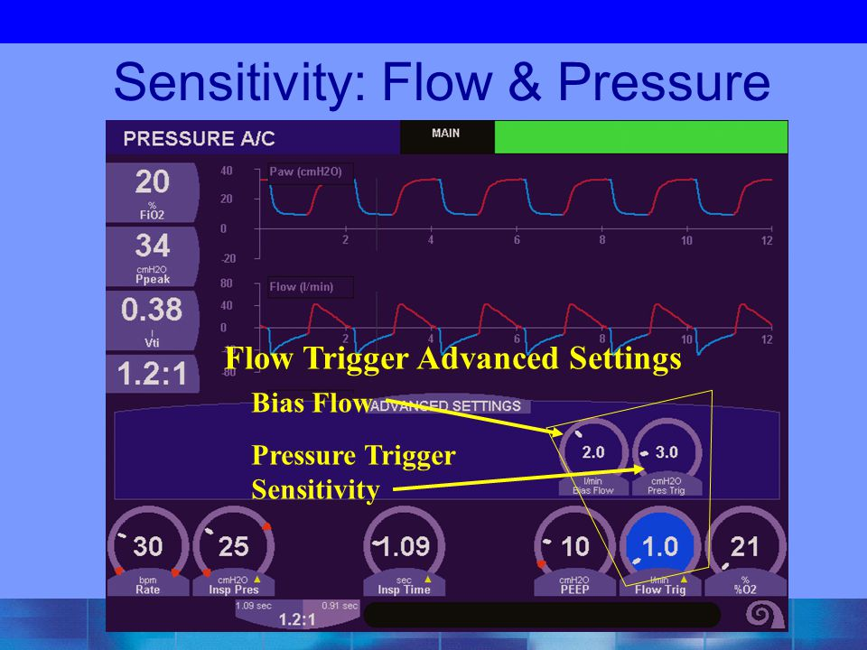 Sensitivity: Flow & Pressure