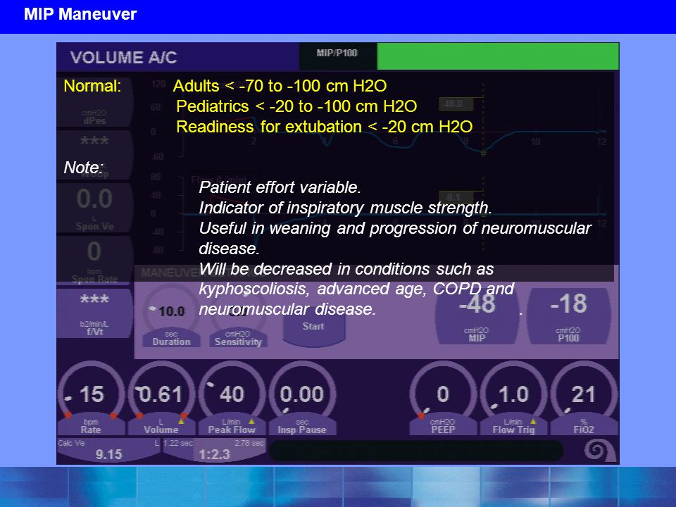 MIP Maneuver Normal: Adults < -70 to -100 cm H2O. Pediatrics < -20 to -100 cm H2O. Readiness for extubation < -20 cm H2O.