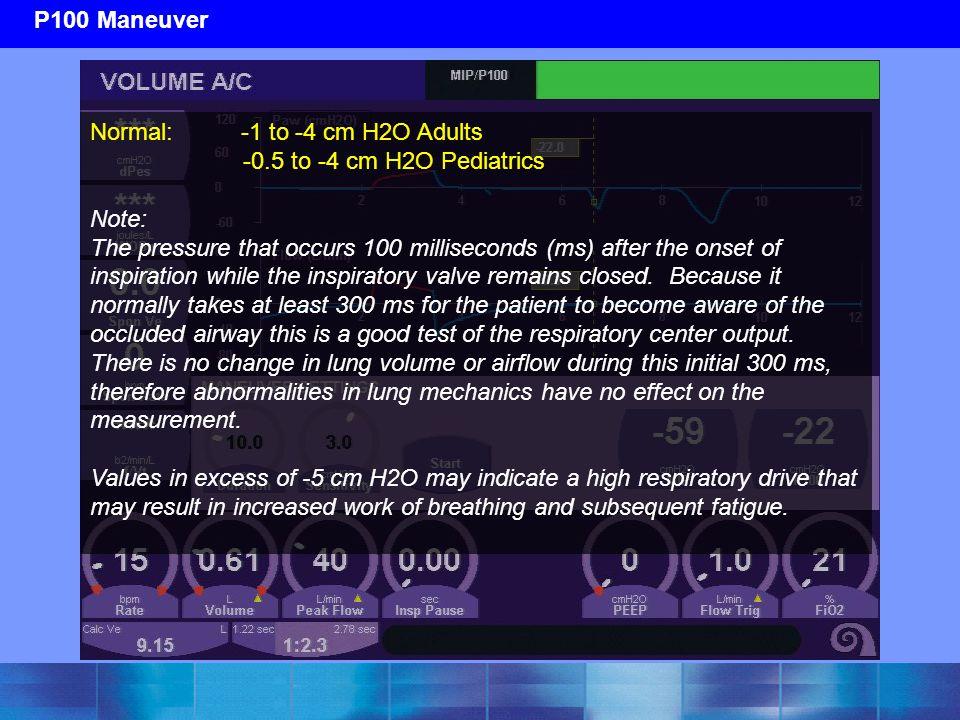 P100 Maneuver Normal: -1 to -4 cm H2O Adults. -0.5 to -4 cm H2O Pediatrics. Note: