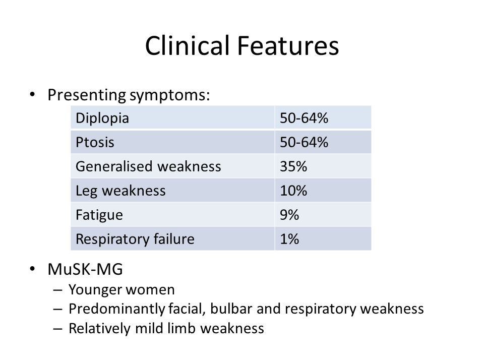 Clinical Features Presenting symptoms: MuSK-MG Younger women