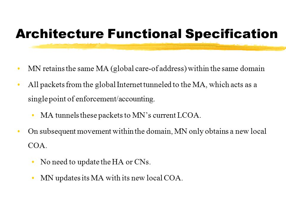 Architecture Functional Specification