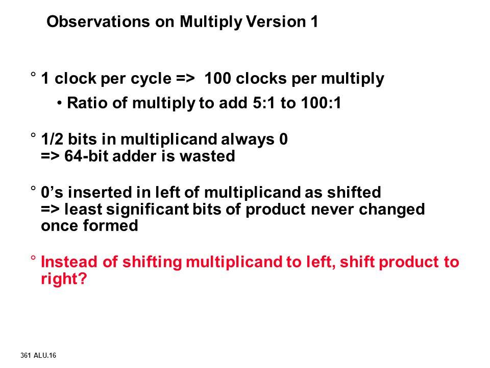 Observations on Multiply Version 1
