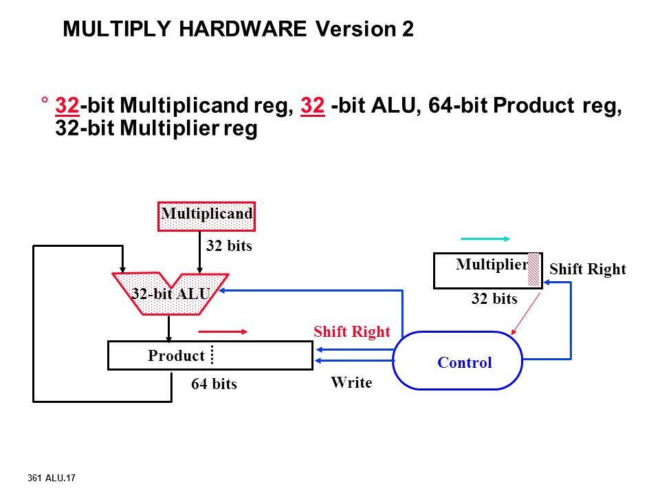 MULTIPLY HARDWARE Version 2