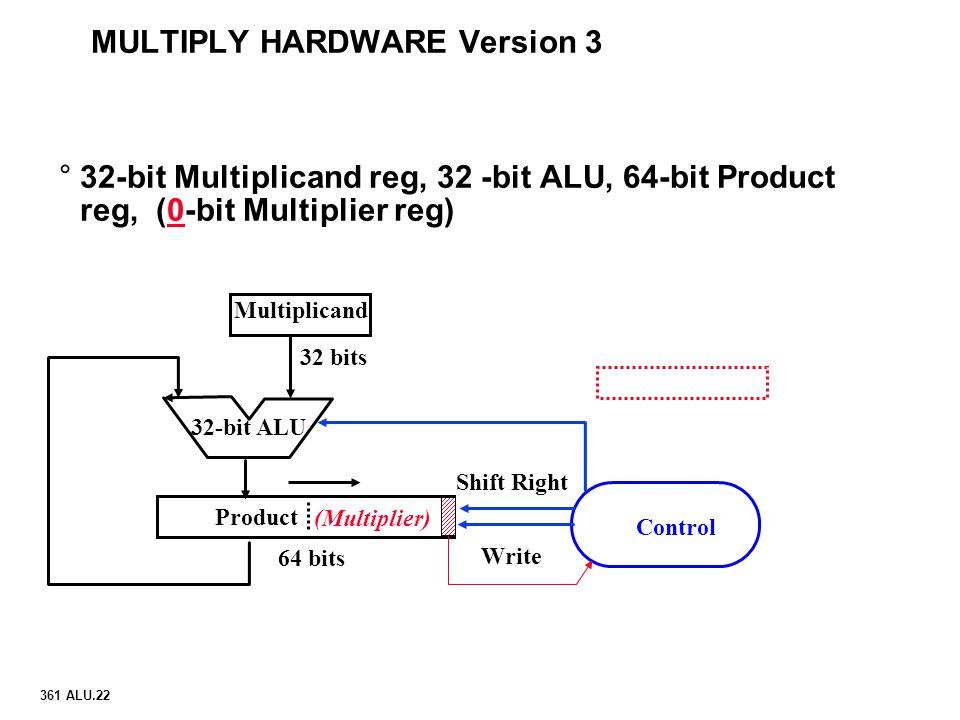 MULTIPLY HARDWARE Version 3