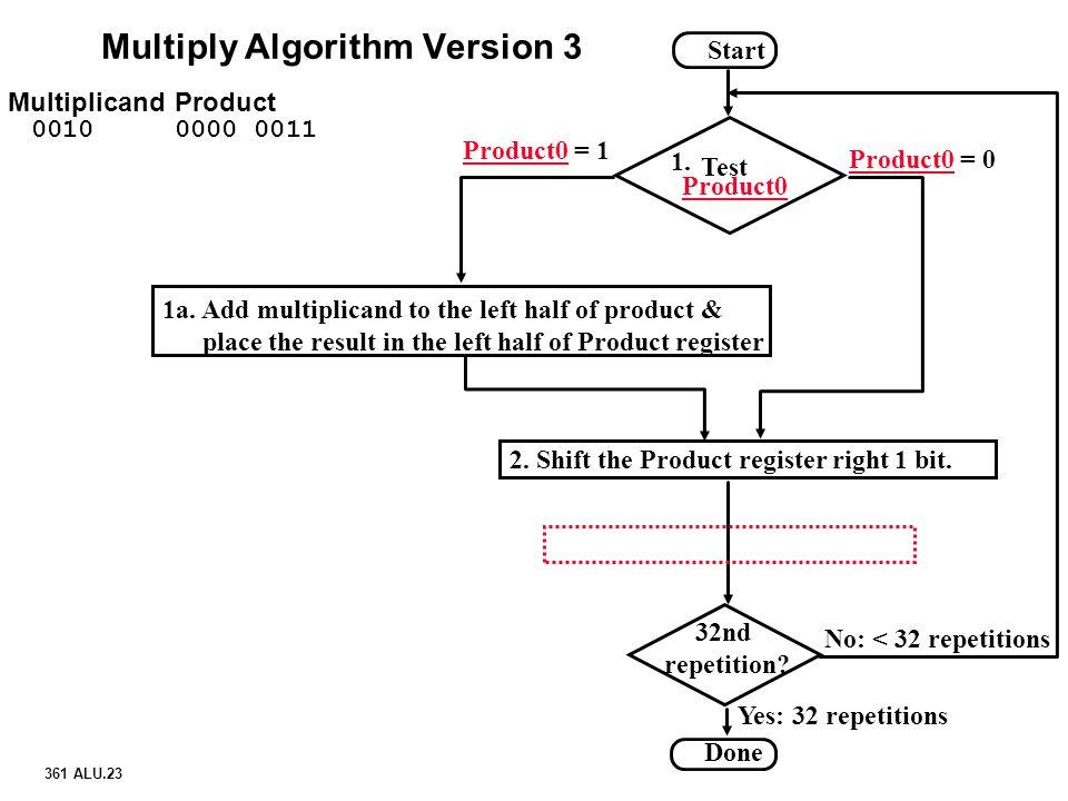 Multiply Algorithm Version 3