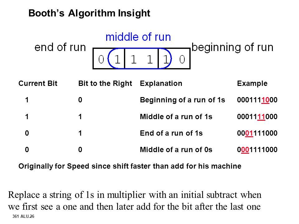 Booth's Algorithm Insight