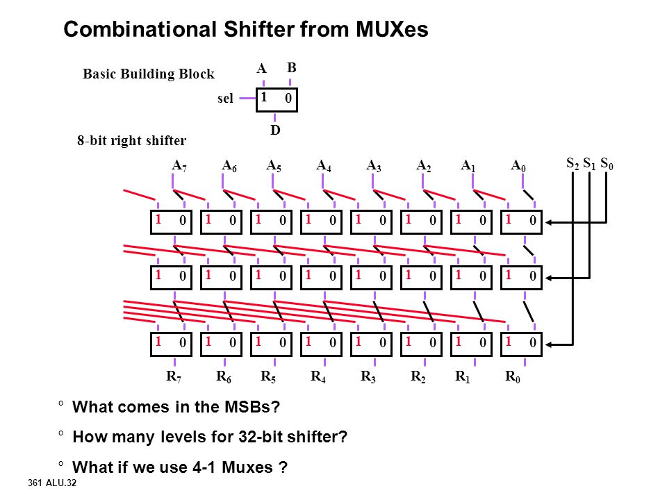 Combinational Shifter from MUXes