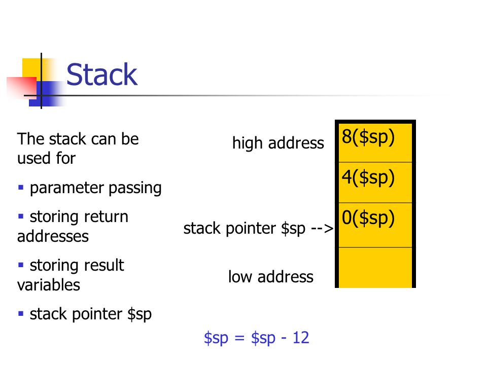 Stack 8($sp) 4($sp) 0($sp) The stack can be used for high address