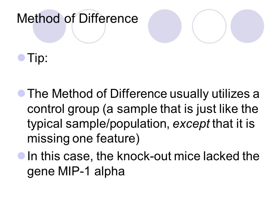 Method of Difference Tip: