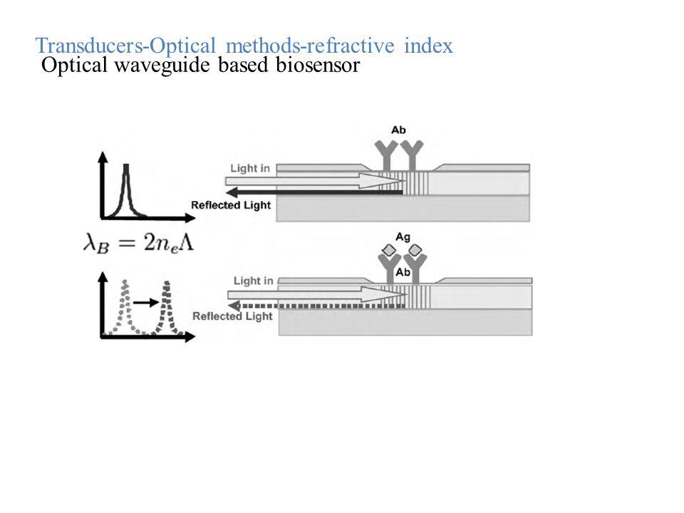 Optical waveguide based biosensor
