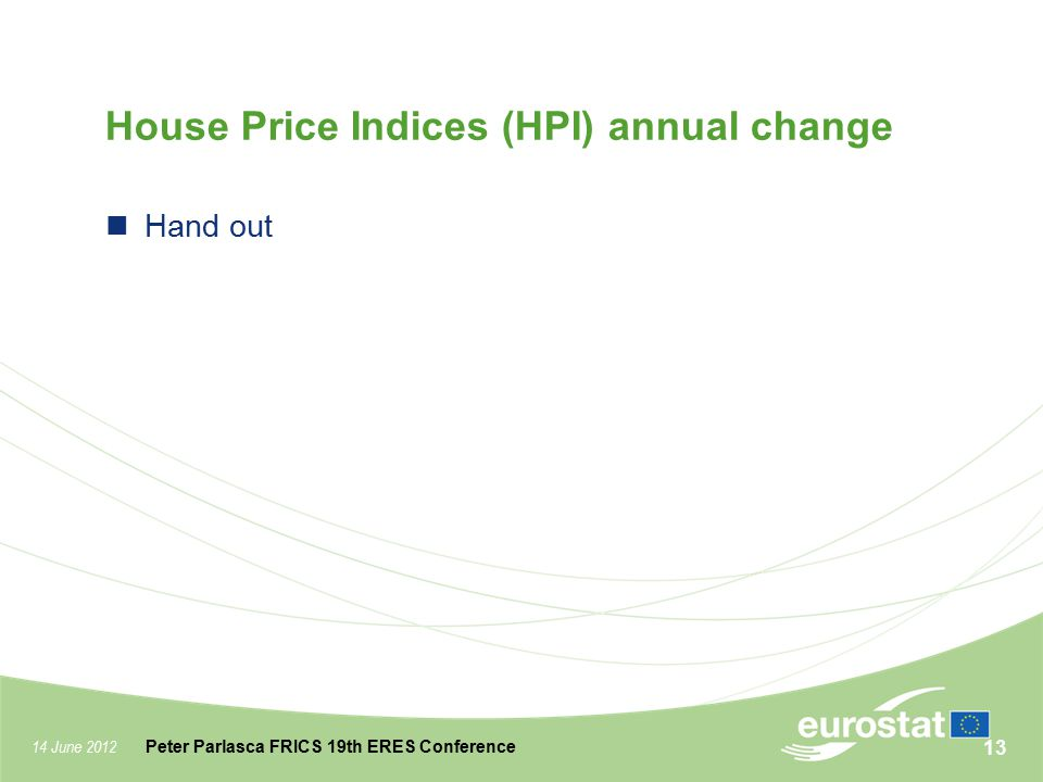House Price Indices (HPI) annual change
