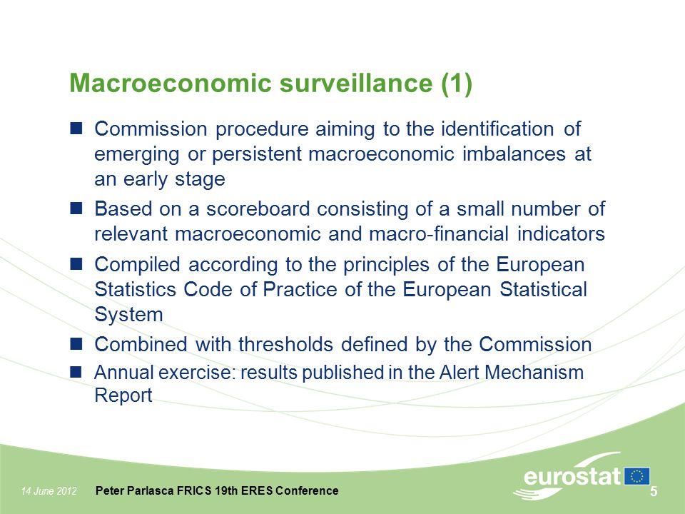 Macroeconomic surveillance (1)