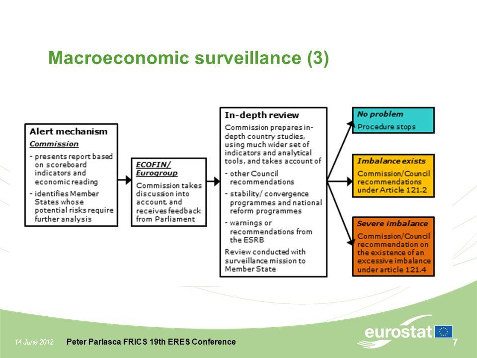 Macroeconomic surveillance (3)