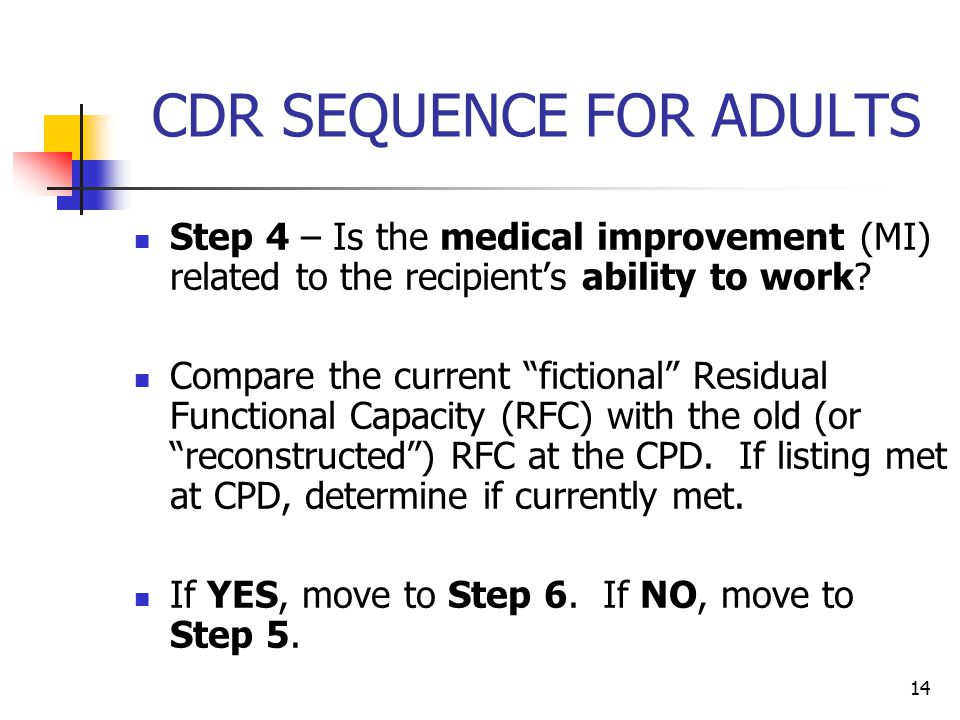 CDR SEQUENCE FOR ADULTS