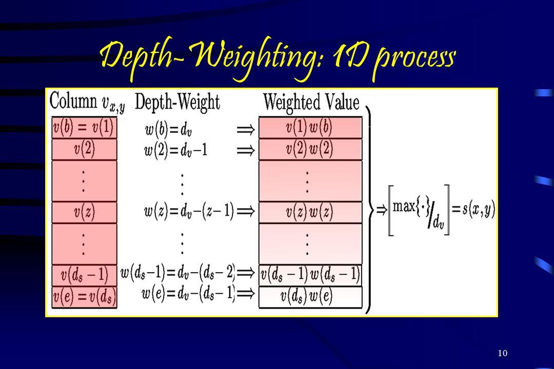 Depth-Weighting: 1D process