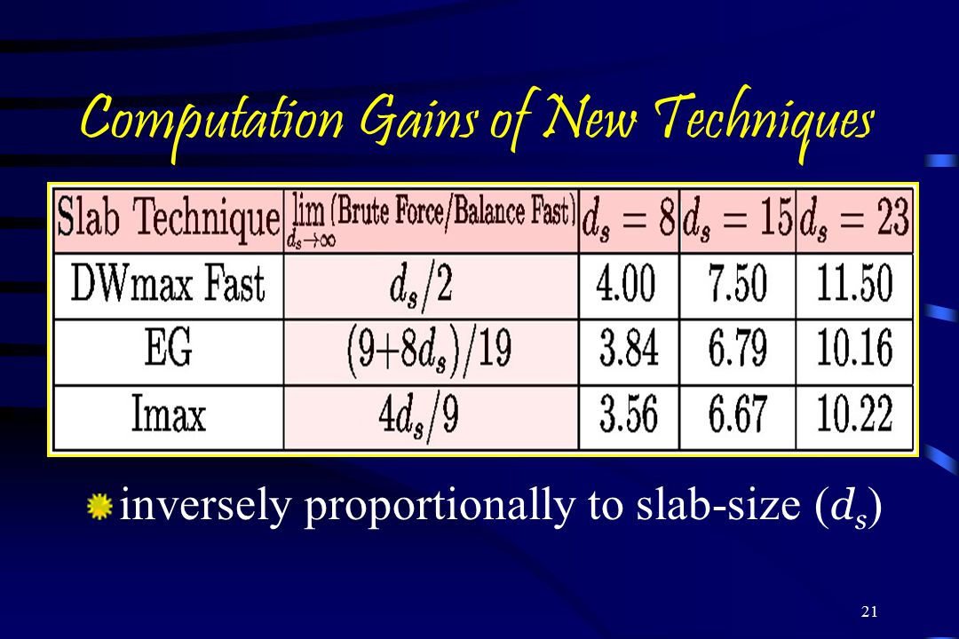 Computation Gains of New Techniques