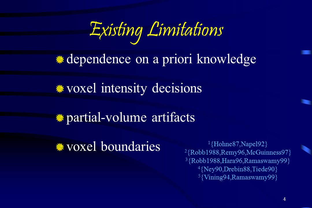 Existing Limitations dependence on a priori knowledge