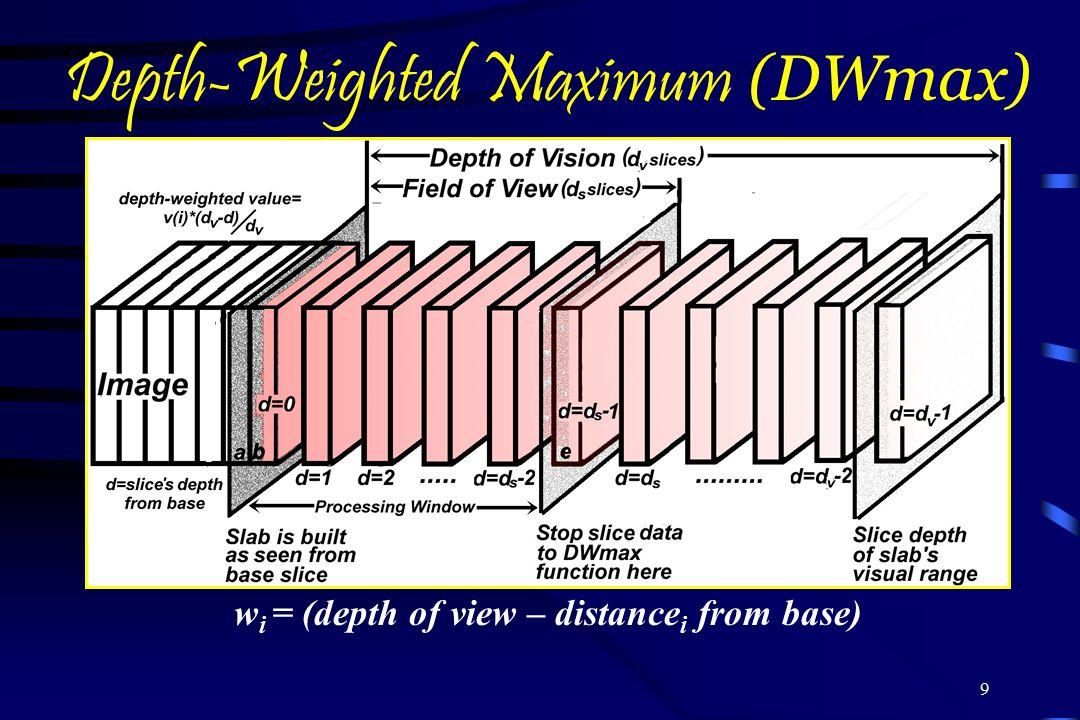 Depth-Weighted Maximum (DWmax)