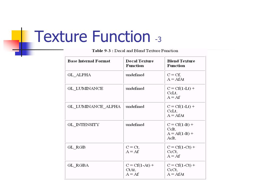 Texture Function -3