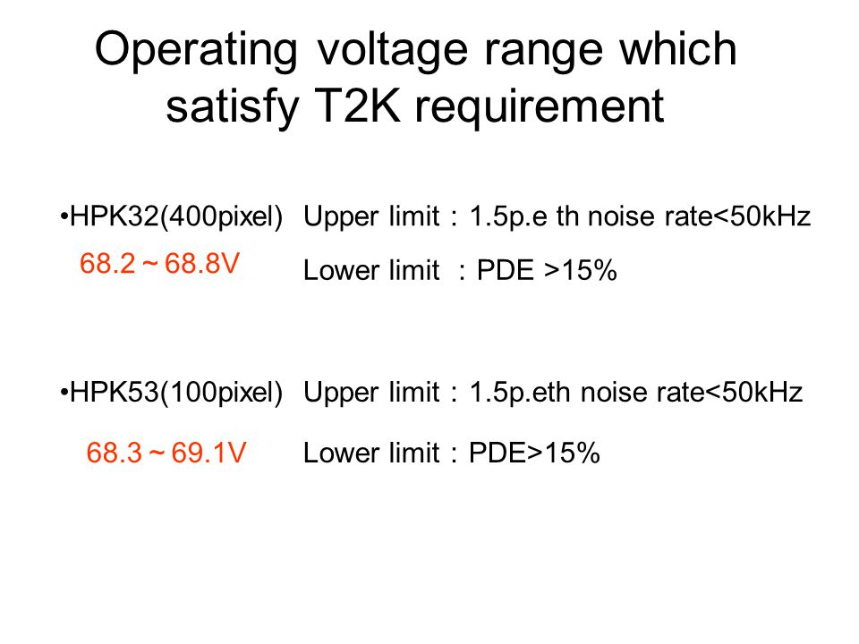 Operating voltage range which satisfy T2K requirement