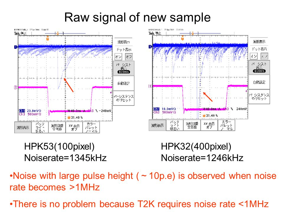 Raw signal of new sample