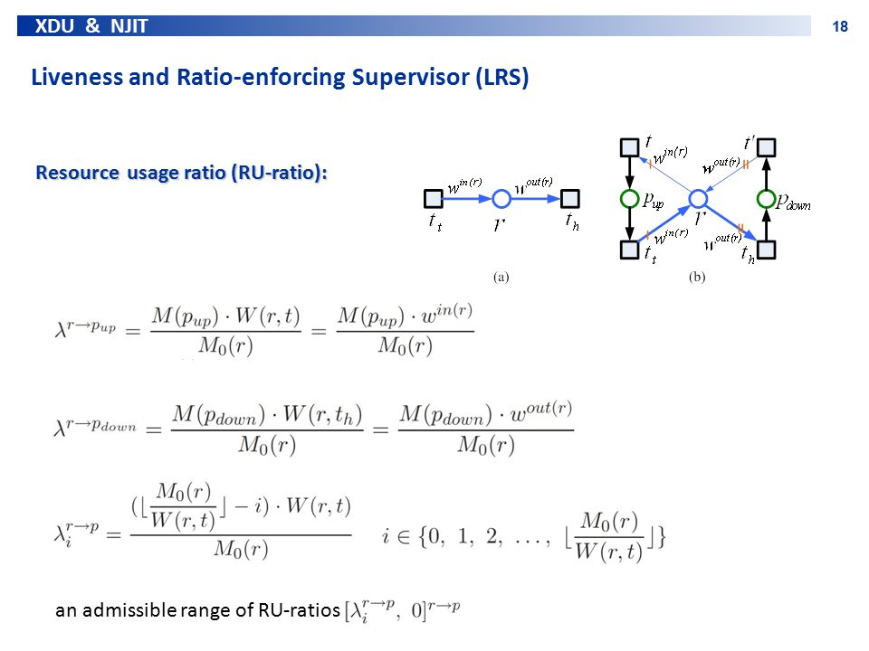 Liveness and Ratio-enforcing Supervisor (LRS)