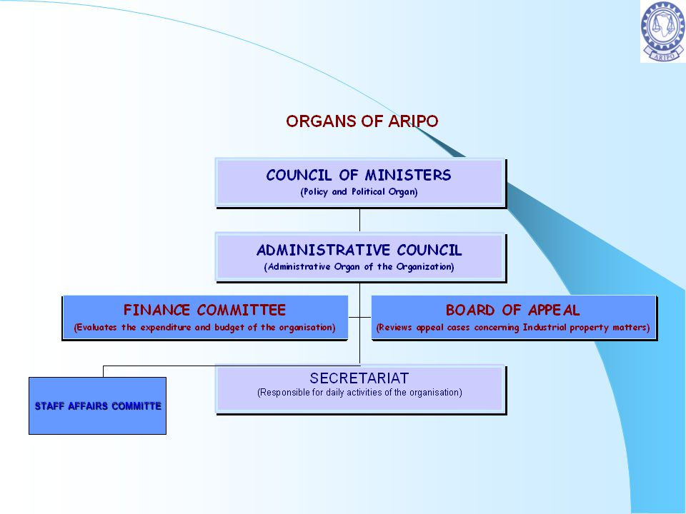 STAFF AFFAIRS COMMITTE