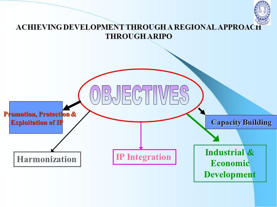 OBJECTIVES Industrial & Economic Development IP Integration