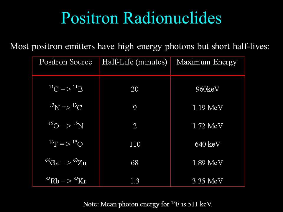 Positron Radionuclides