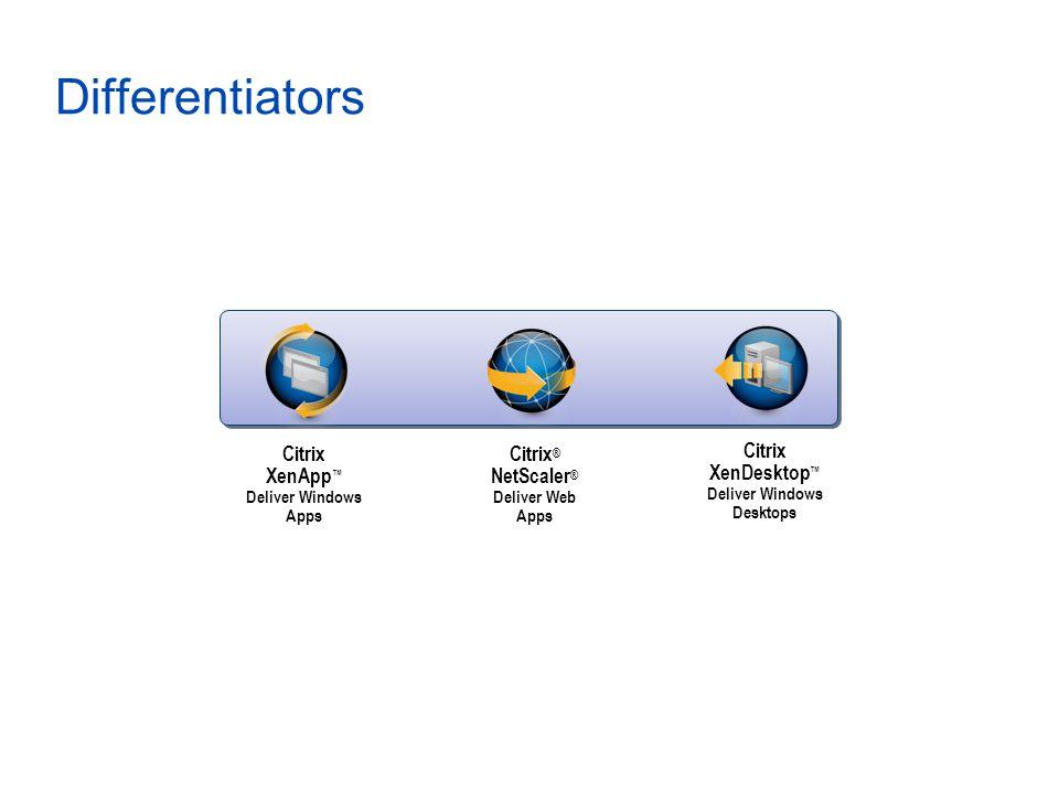Deliver Windows Desktops