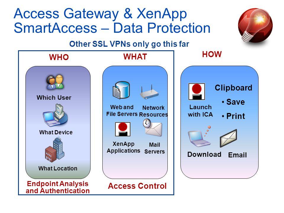 Access Gateway & XenApp SmartAccess – Data Protection