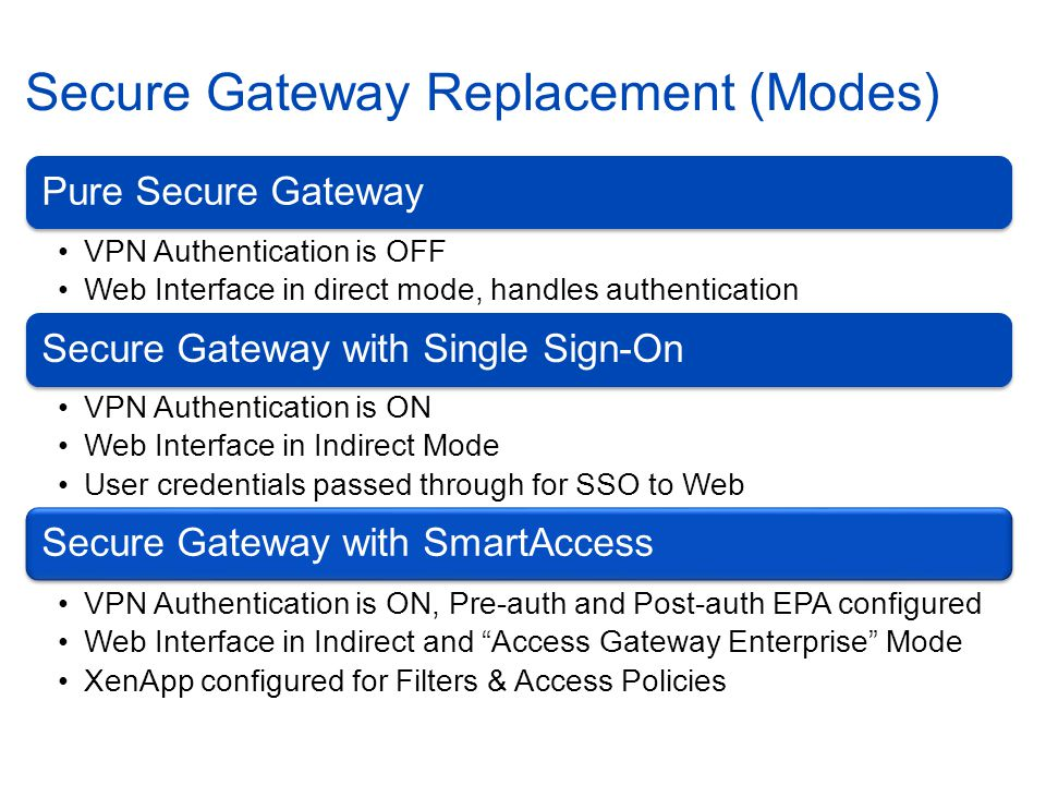 Secure Gateway Replacement (Modes)