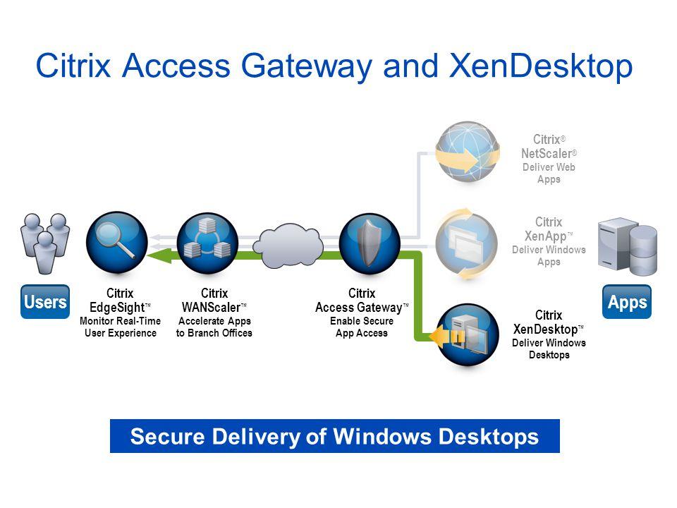 Citrix Access Gateway and XenDesktop