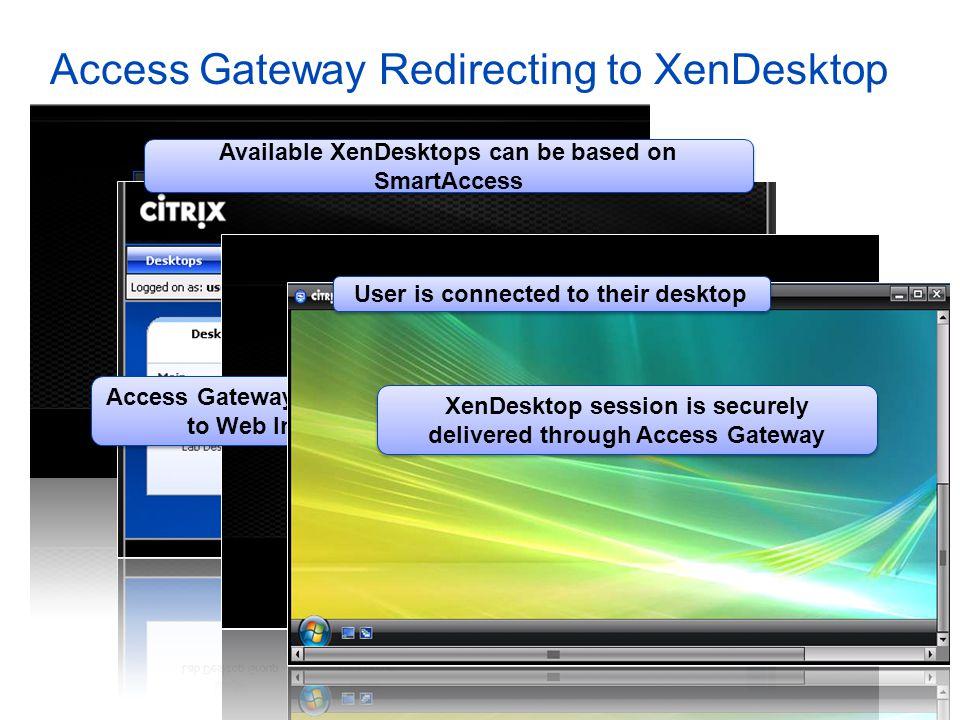 Access Gateway Redirecting to XenDesktop