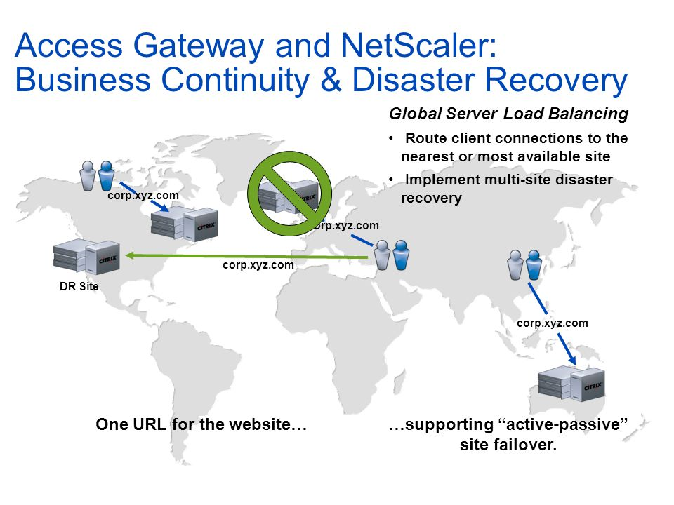 Access Gateway and NetScaler: Business Continuity & Disaster Recovery