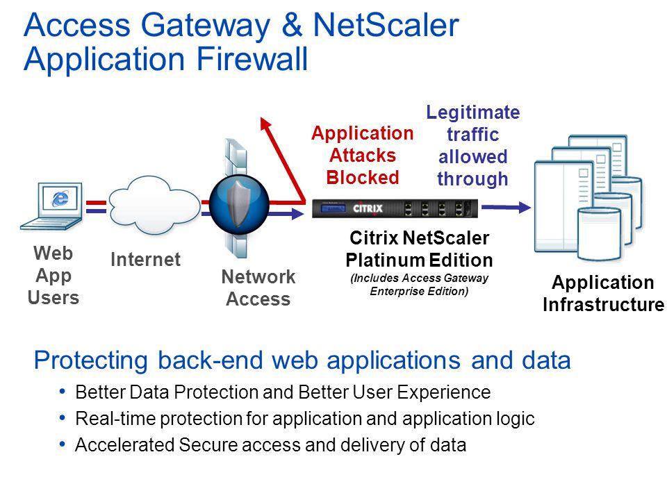 Access Gateway & NetScaler Application Firewall