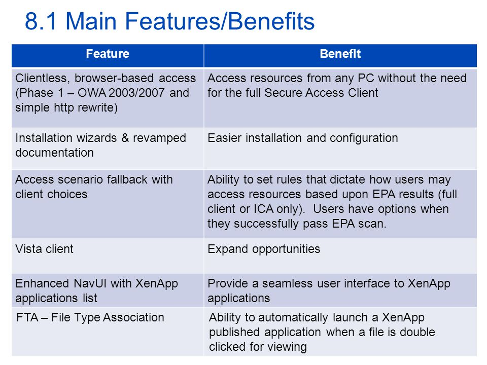 8.1 Main Features/Benefits