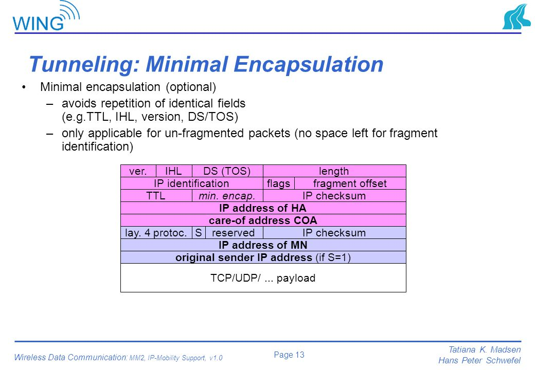Tunneling: Minimal Encapsulation