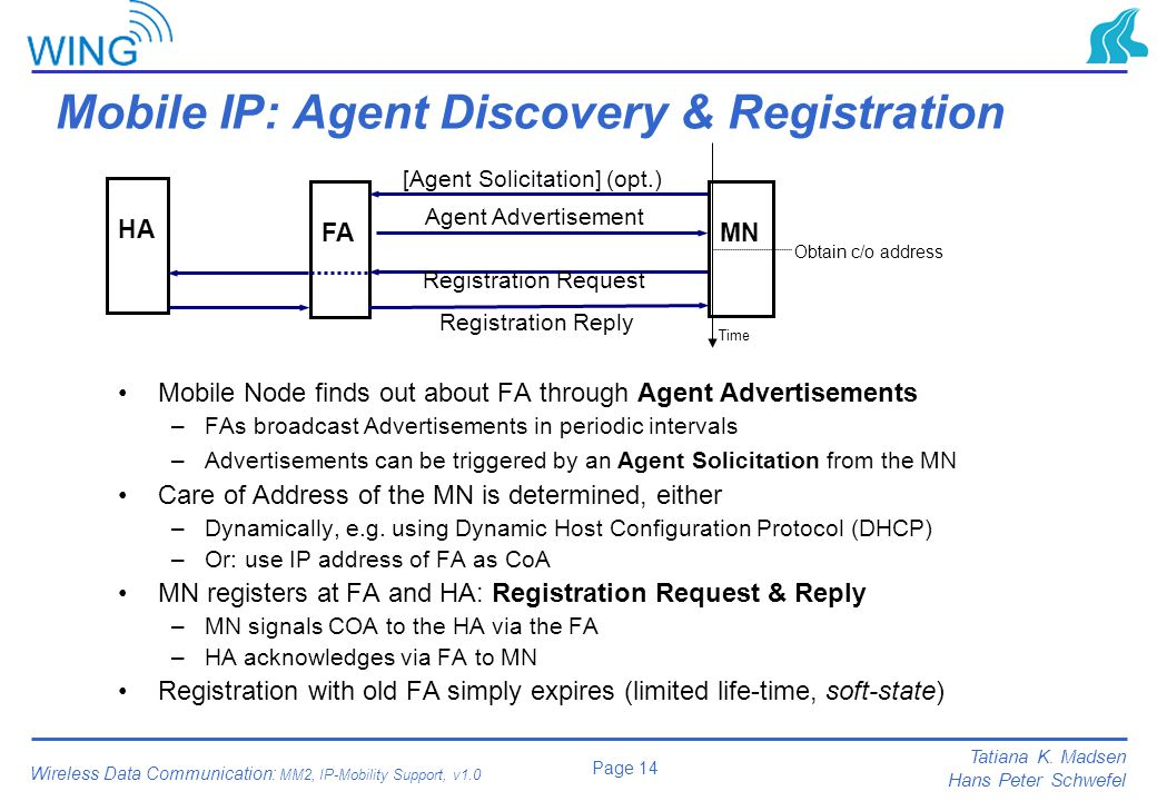 Mobile IP: Agent Discovery & Registration